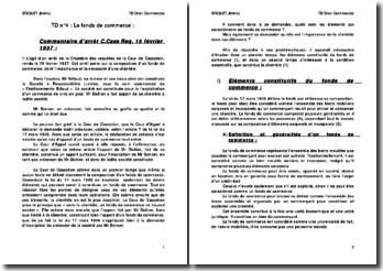 Commentaire d'arrêt Cour de Cassation Chambre Requête15 février 1937