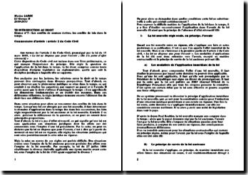 Commentaire Article 2 du Code Civil
