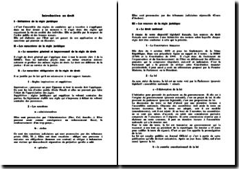 Base du Droit, introduction au Droit