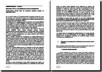 Commentaire d'arrêt Cour de cassation chambre sociale 15 septembre 2010.