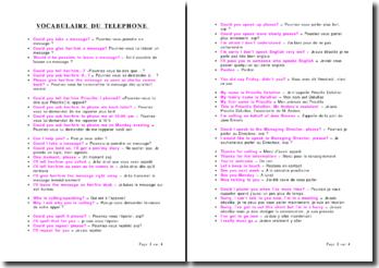 Guide du téléphone en anglais