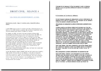 Cour de cassation, première chambre civile, 3 mai 2000 : arrêt Baldus