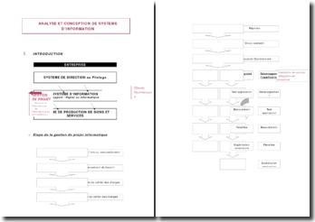 ANALYSE ET CONCEPTION DE SYSTEME D'INFORMATION