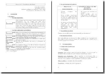 Methode Mousseron: Cours de cassation 15 Avril 1988 // N de pourvoi : 85-10262 85-11198
