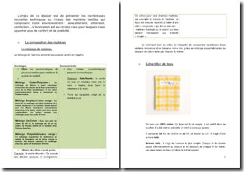 La matière textile et ses innovations