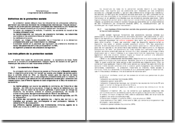 L'organisation de la Protection sociale en France
