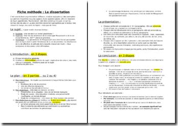 Fiche méthode : La Dissertation.