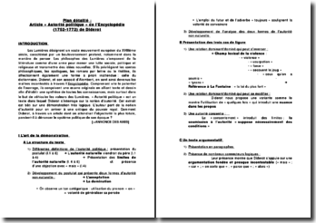 Plan détaillé : Article « Autorité politique » de l'Encyclopédie (1752-1772) de Diderot