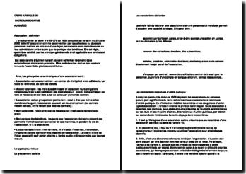 cadre juridique des associations au maroc
