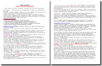 Droit du crédit/sûretés Fiche de révision: Les droits exclusifs