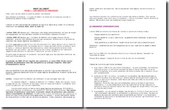 Droit du crédit/sûretés Fiche de révision: les droits du créancier