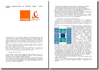 Évolution organisationnelle de l'entreprise Orange