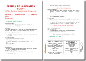 COURS de Gestion de la Relation Client GRC - CRM Customer Relationship Managment