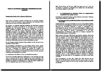 Commentaire d'arrêt : Civ. 1, 20 mars 1985, Caron