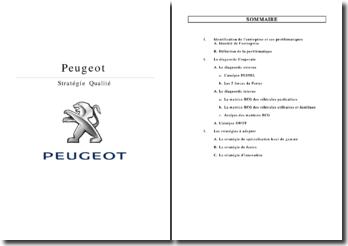 Analyse stratégique de Peugeot - PSA