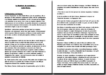 Fiche de Lecture sur le Manifeste du Surréalisme d'André Breton