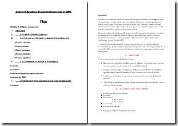 Analyse de la balance des paiements marocaine de 2004