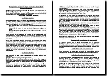 Incorporation interne des règles internationales en droit international public