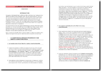 La liberté d'entreprendre: dissertation et étude de cas