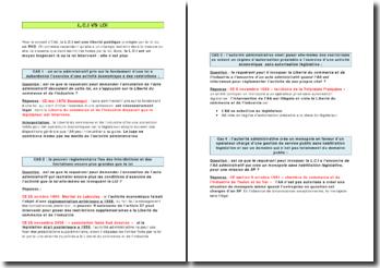 étude de cas: la LCI contre la loi