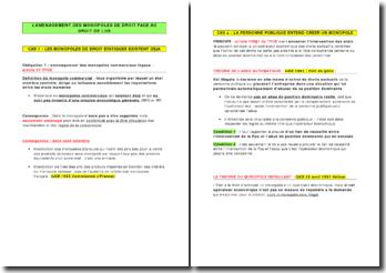 étude de cas: l'aménagement des monopoles de droit face au droit de l'UE