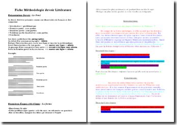 Fiche méthodologie Dissertation Littérature