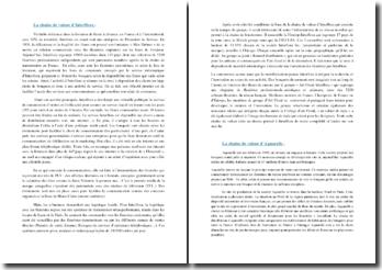 Chaine de valeur: société Aquarelle et Interflora