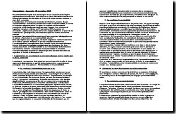 Cour de cassation, chambre criminelle, 15 novembre 2005 : La contrainte.