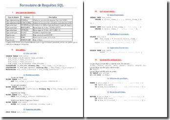 Memento de la syntaxe SQL