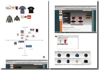 Stratégie Marketing Nike 6.0