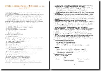 Droit Commercial - Résumé