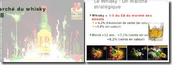 Etude Panel du whisky J&B