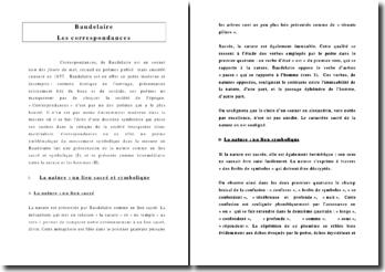 Commentaire composé correspondances de Baudelaire