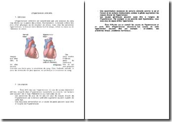 L'hypertension artérielle: définition et origines