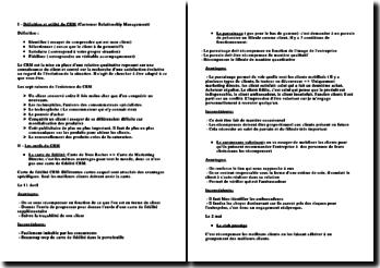 Le CRM (Customer Relationship Management): présentation