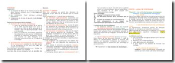 Analyse stratégique et typologie d'I.Ansoff