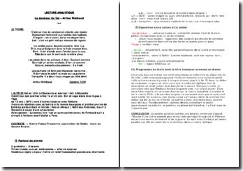 Le Dormeur du Val - Rimbaud - Lecture Analytique
