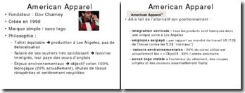 Le groupe American Apparel (2011)