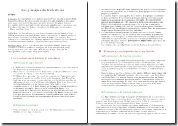 Les principes du fédéralisme