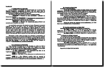 Le Code Civil - élaboration, structure, esprit, lois postérieures