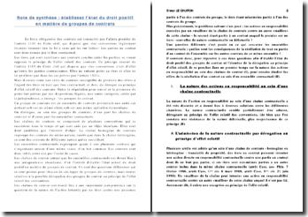 Etat droit positif - groupes de contrats