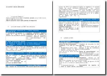 Le contrat à durée déterminée - principes généraux, cas de recours, rédaction, rupture