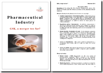 Pharmaceutical industry (ex of GSK)