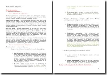 Droit civil des obligations: le droit des contrats