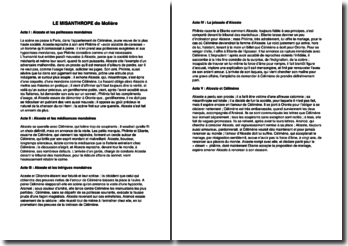 résumé des 5 actes de Le misanthrope, de Molière
