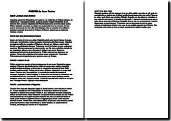 résumé des 5 actes de Phèdre, de Jean Racine