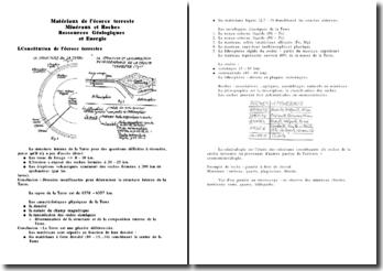 Matériaux de l'écorce terreste, minéraux et roches, ressources géologiques et énergie: constitution de l'écroce terrestre