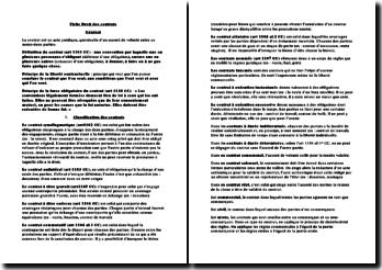 Fiche: Droit des contrats