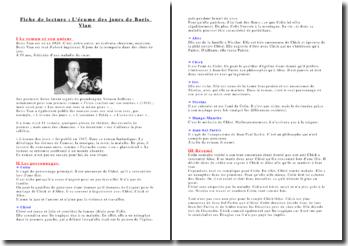 Fiche de lecture : L'écume des jours de Boris Vian