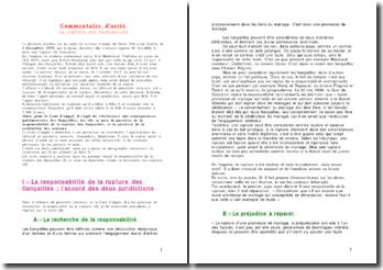 Cour d'appel de Paris du 3 décembre 1976 - La rupture des fiançailles